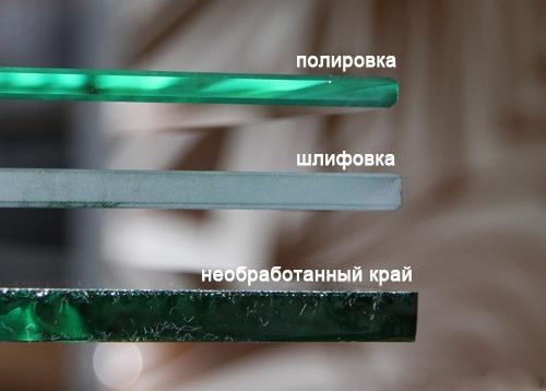Обработка кромки